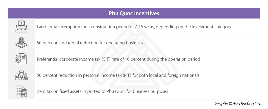 Business incentives Phu Quoc