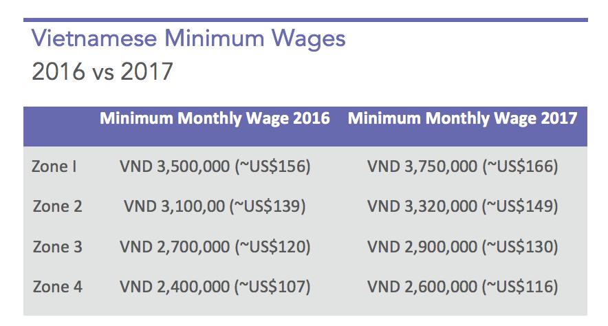 Center Releases Pending Bonus for Employees