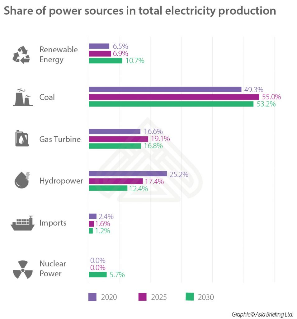 VB infographic-Share of power sources in total electricity production-01