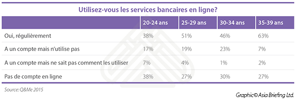Vietnam Payments Chart 1(FR version) copy