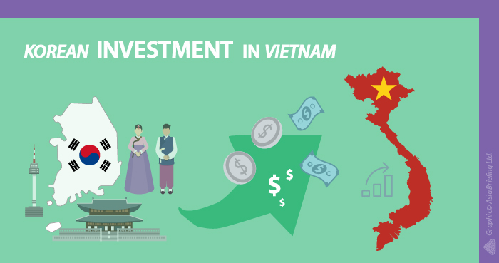 VB- Korean Investment in Vietnam