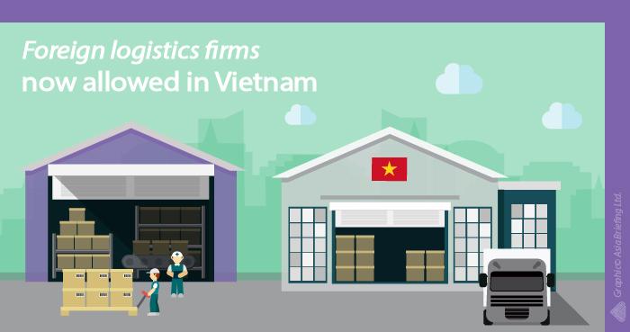 Foreign logistics firms Vietnam