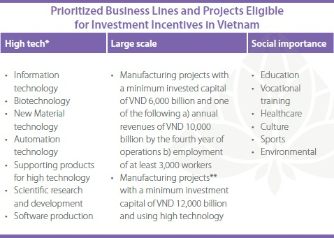Prioritized-Business-Lines-2