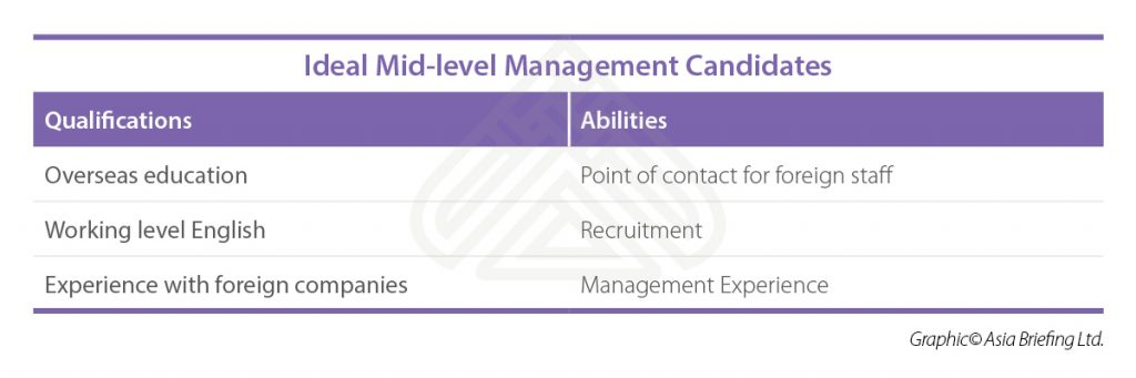 VB-2018-08-page11-Ideal-mid-level-mangement-candidates