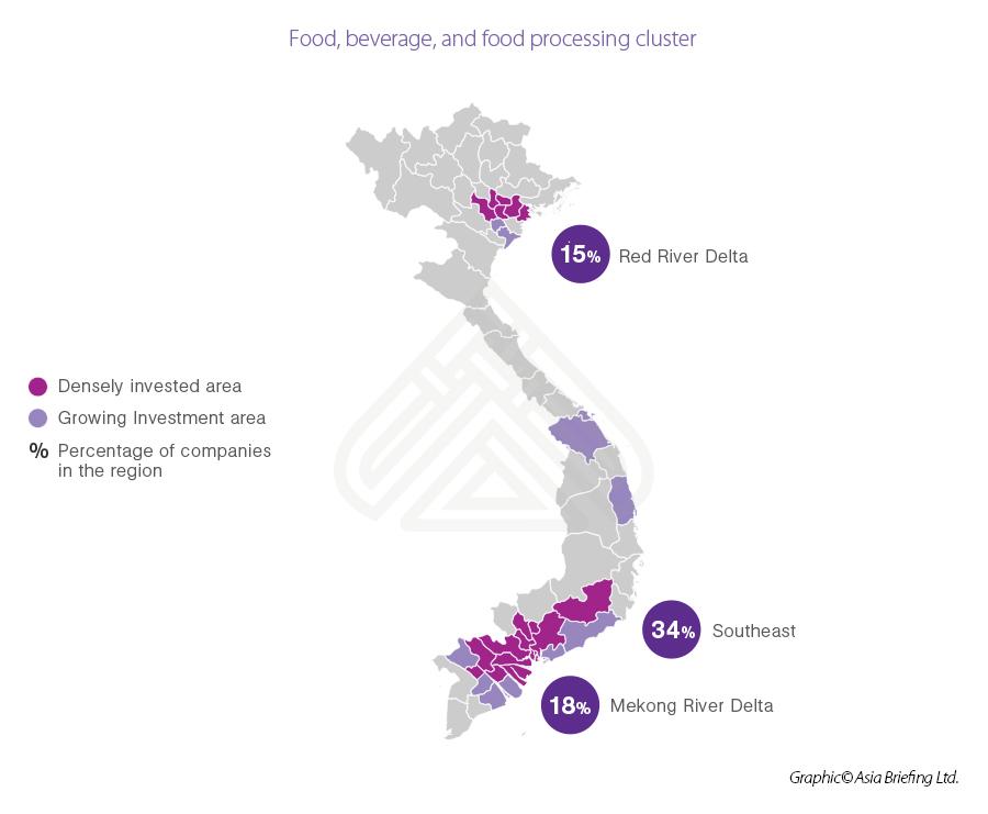 Vietnam food industry